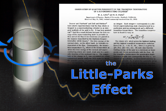 Historical note: Little-Parks effect