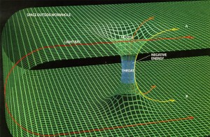 String theory is used to model superconductivity in nanowires